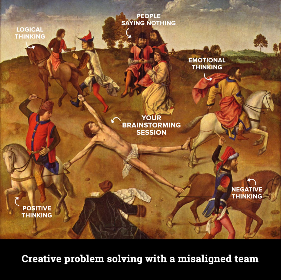 creative brainstorming and ideation problems misaligned team