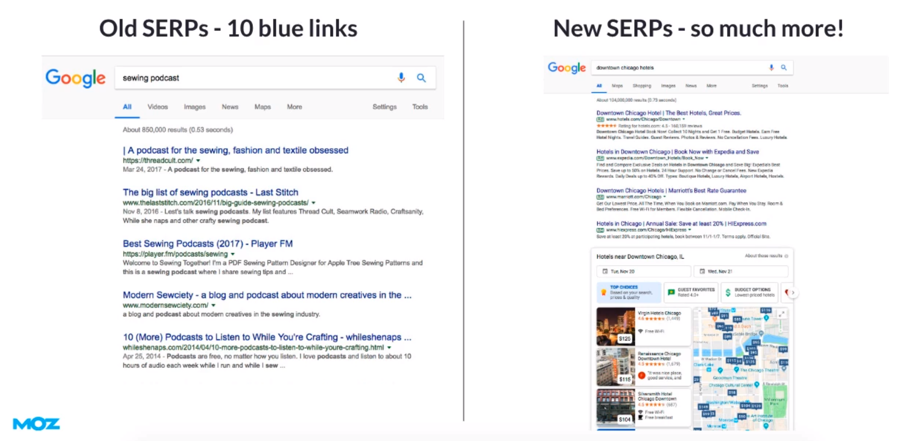 SERP comparison: then and now
