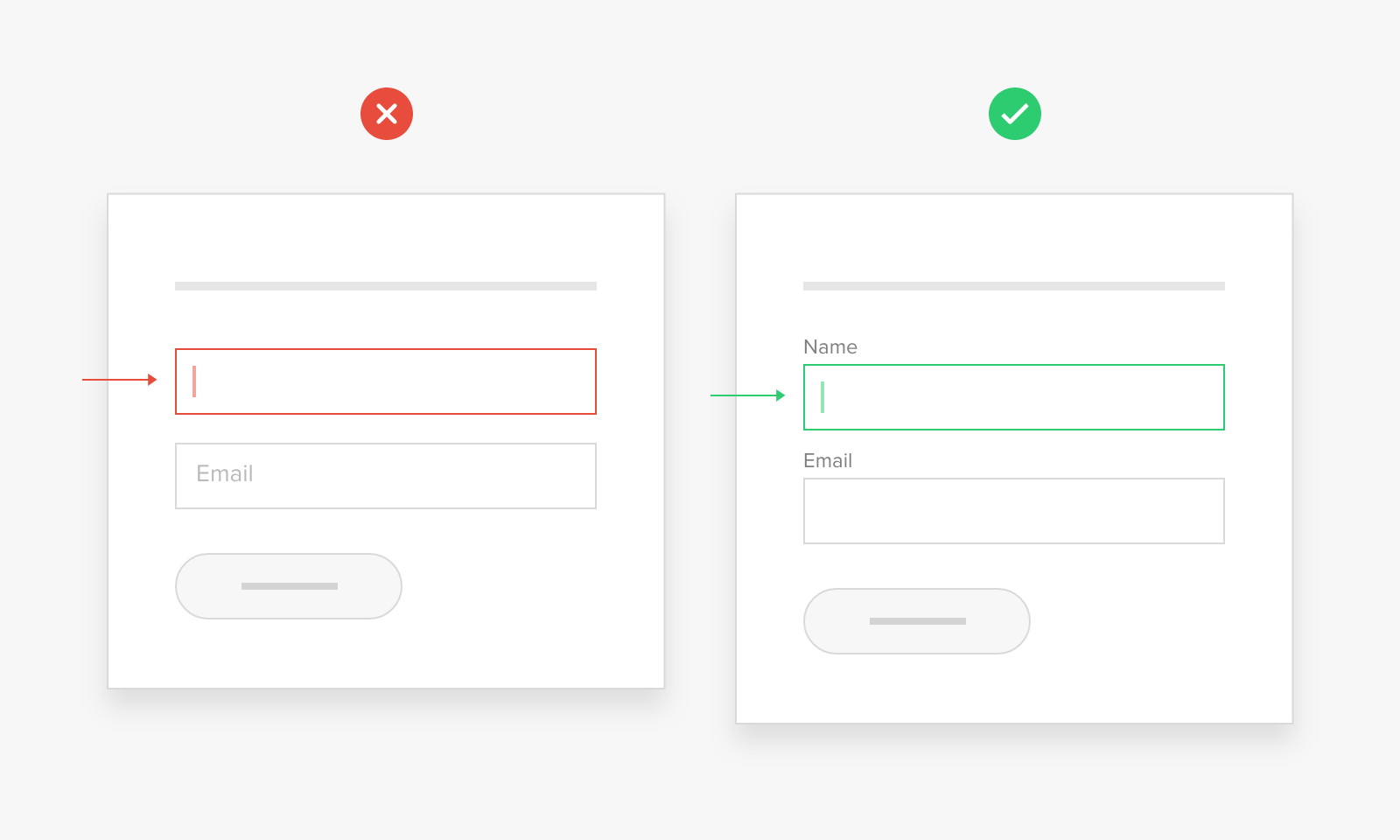 Form best practices: Avoid placeholder labels