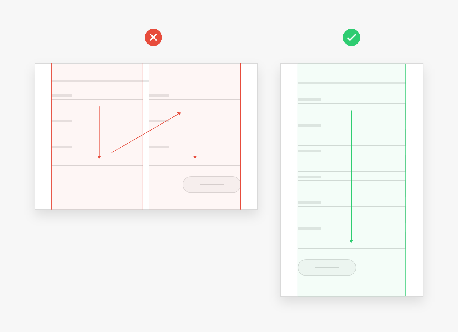 Form best practices: Use single column forms rather than multi-column forms