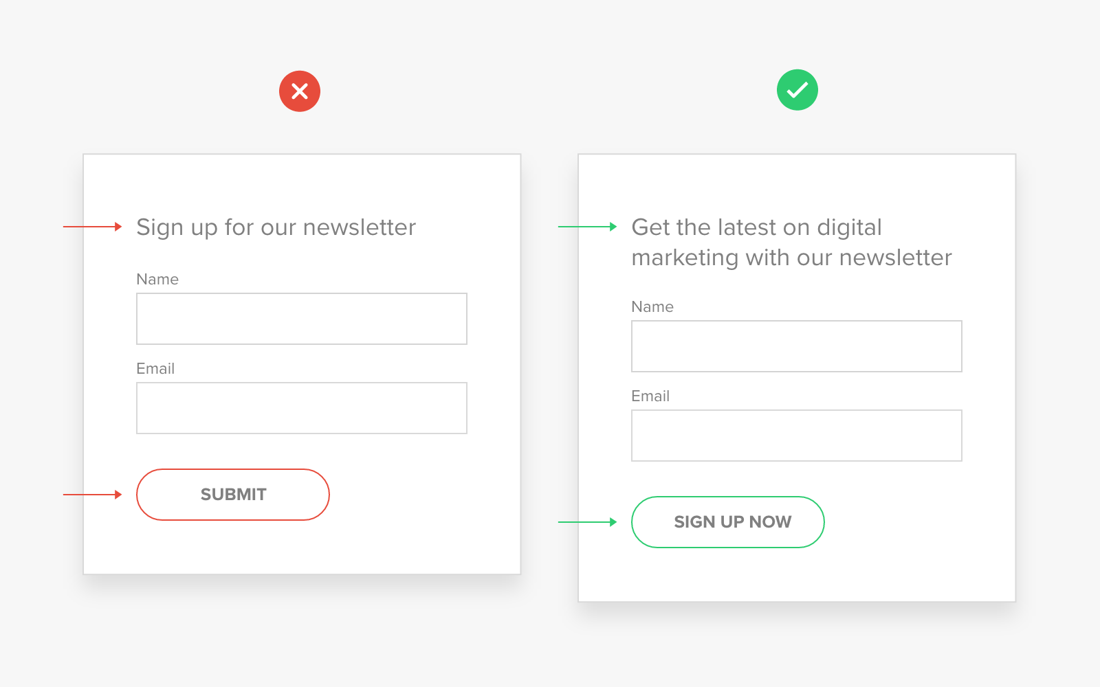 Form best practices: Use descriptive titles and buttons