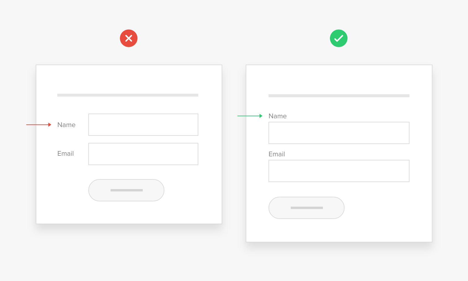 Form best practices: Use top-aligned labels