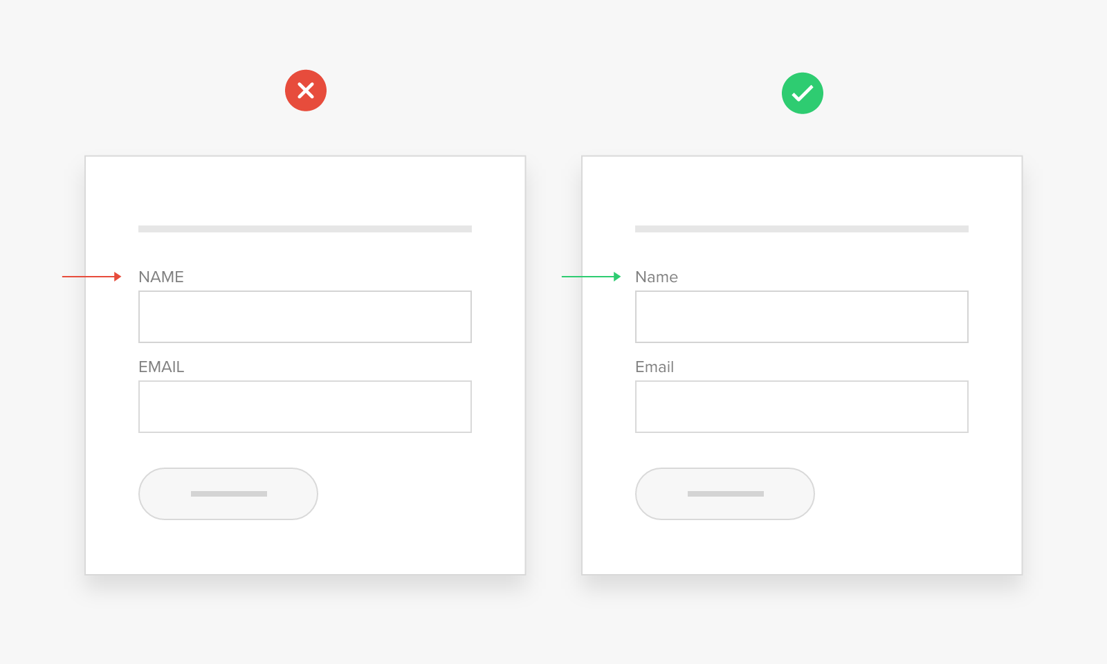 Form best practices: Avoid uppercase labels