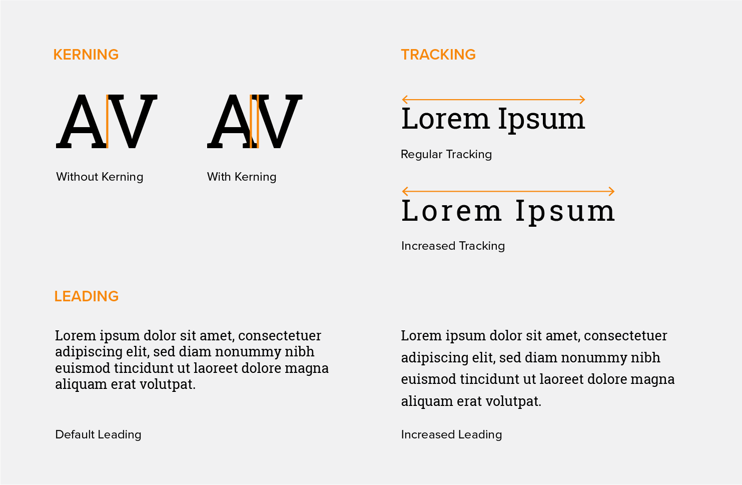 Kerning, tracking, and leading visual examples