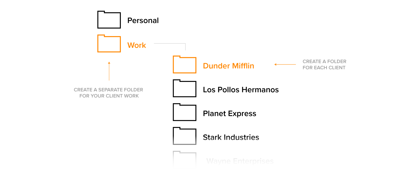Example of work and client folder structure