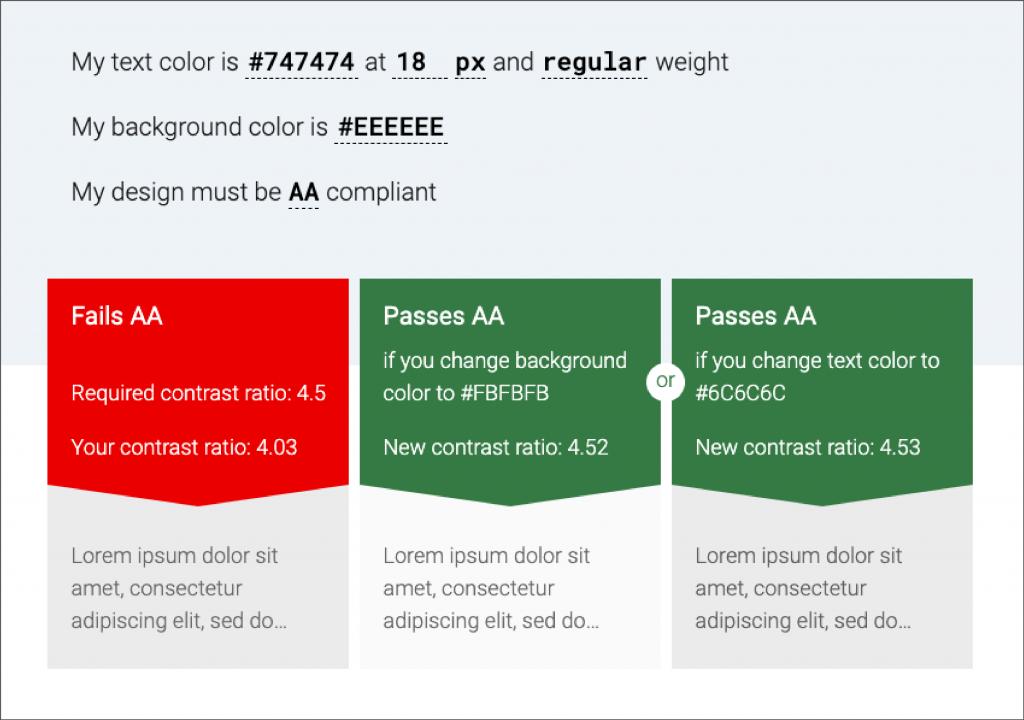 Colour contrast compliance